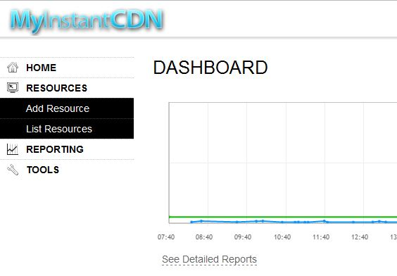 CDN dashboard