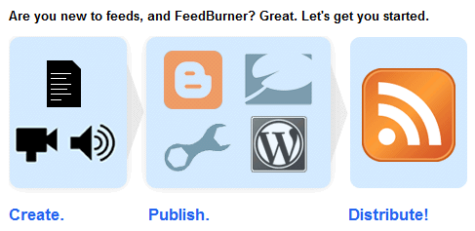 Google and Blogging: Some Important Google Services for Successful Blogging